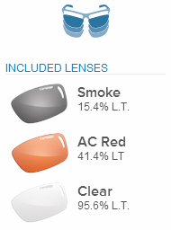 713c064ca9 TIFOSI OPTICS Tyrant 2.0 Interchangeable Lens Sports Glasses ...